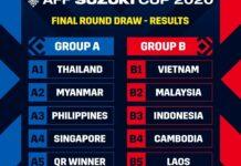 Drawing Piala AFF 2020